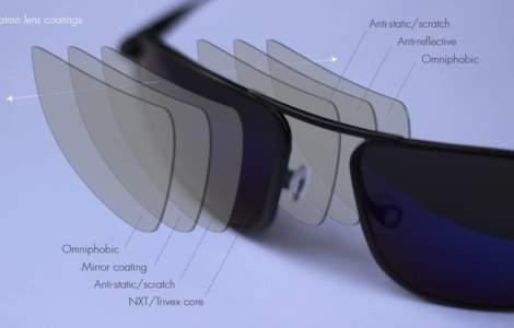 Diagram depicting sunglasses lens texhnology